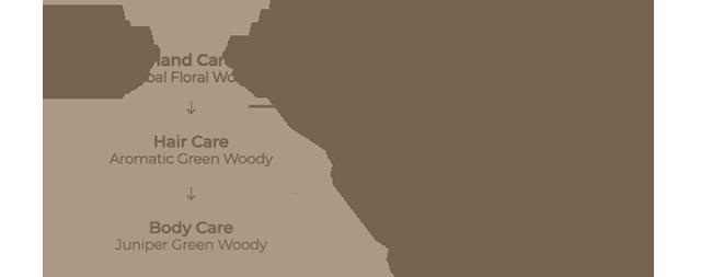 이니스프리-리스테이-레이어링 할수록 깊어지는 안정된 순간의 Green Woody 향