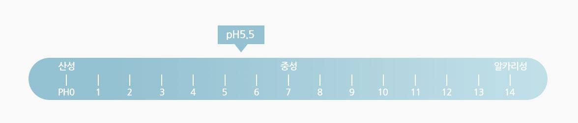 이니스프리 - 아토 수딩 5.5 로션 500mL
