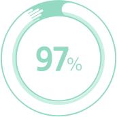 이니스프리 - 청보리 필링 토너 250mL - 97%