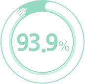 이니스프리 - 청보리 필링 토너 250mL - 93.9%