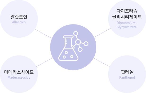이니스프리-마스크 릴리프 스킨 팩-알라토인, 마데카소사이드, 판테놀, 다이포타슘글리시리제이트