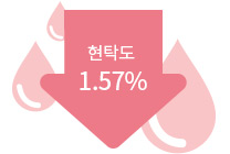 이니스프리-트루케어 시카 AA 트리트먼트 크림-현탁도 1.57% ↓