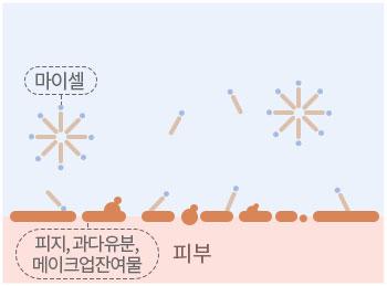 이니스프리 - 수퍼 화산송이 듀오세트