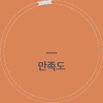 이니스프리 - 수퍼 화산송이 모공 미셀라 클렌징 폼 2X 150mL