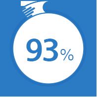 이니스프리-수퍼 화산송이 모공 마스크 2X-각질이 말끔히 정리된 것 같다. 93%