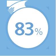 이니스프리-수퍼 화산송이 모공 마스크 2X-블랙헤드가 감소한 것 같다.83%